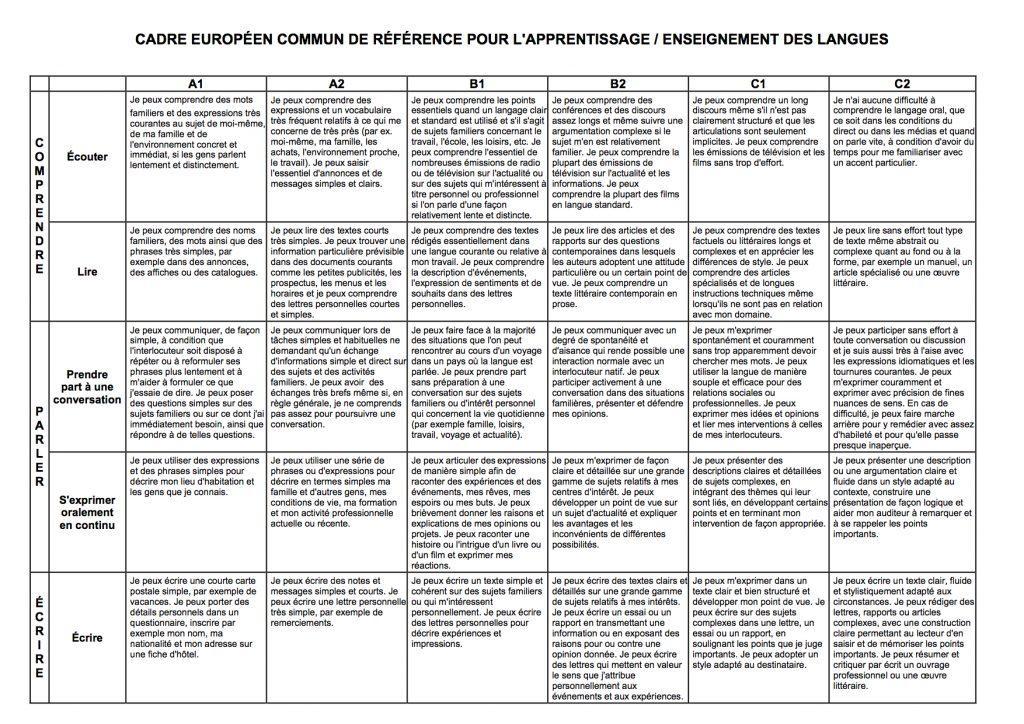 cadre_europeen_de_langues